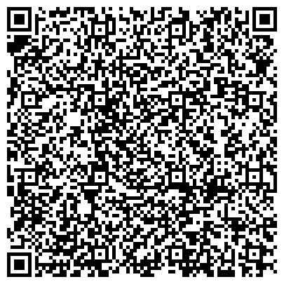 QR-код с контактной информацией организации Катуаровская средняя общеобразовательная школа