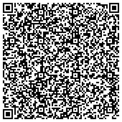 QR-код с контактной информацией организации Муниципальное образовательное учреждение Семеновская средняя общеобразовательная школа