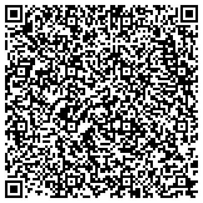 QR-код с контактной информацией организации УПРАВЛЕНИЕ ВНУТРЕННИХ ДЕЛ АРХАНГЕЛЬСКОЙ ОБЛАСТИ ОВД ЛОМОНОСОВСКОГО ОКРУГА