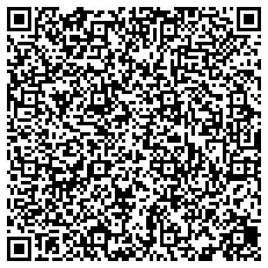 QR-код с контактной информацией организации ЛОМОНОСОВСКИЙ ОТДЕЛ ВНЕВЕДОМСТВЕННОЙ ОХРАНЫ Г. АРХАНГЕЛЬСКА