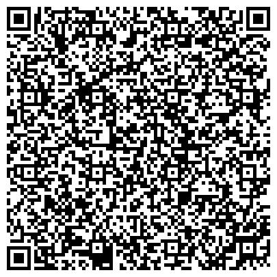 """QR-код с контактной информацией организации ПАО Компания """"Ленэнерго"""" Филиал """"Пригородные электрические сети"""""""