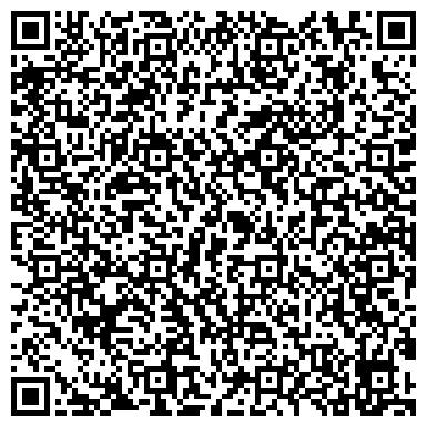 QR-код с контактной информацией организации РОССИЙСКИЙ НОВЫЙ УНИВЕРСИТЕТ