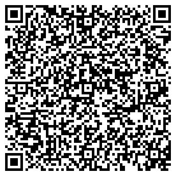 QR-код с контактной информацией организации ГОСВЕТИНСПЕКЦИЯ КИРОВСКАЯ