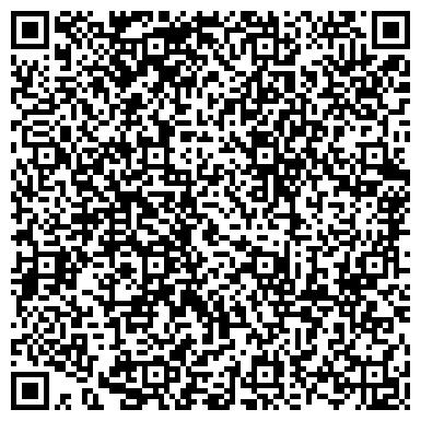 QR-код с контактной информацией организации АВАРИЙНАЯ СЛУЖБА ГОРОДСКОЙ ЭЛЕКТРОСЕТИ ФИЛИАЛ ОАО ЛОЭСК