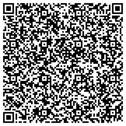 QR-код с контактной информацией организации КИРОВСКИЙ РАЙОН ЛЕНИНГРАДСКОЙ ОБЛАСТИ ОТДЕЛ ВНЕВЕДОМСТВЕННОЙ ОХРАНЫ