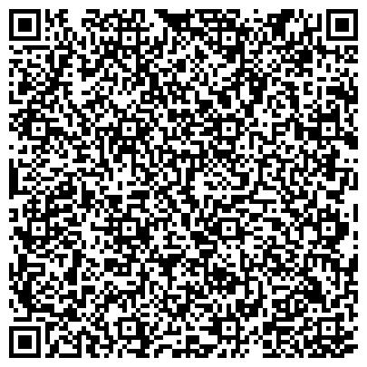 QR-код с контактной информацией организации СБЕРБАНК РОССИИ СЕВЕРО-ЗАПАДНЫЙ БАНК КИРОВСКОЕ ОТДЕЛЕНИЕ № 7915/1084