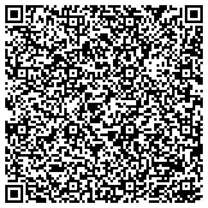 QR-код с контактной информацией организации СБЕРБАНК РОССИИ СЕВЕРО-ЗАПАДНЫЙ БАНК КИРОВСКОЕ ОТДЕЛЕНИЕ № 7915/1086