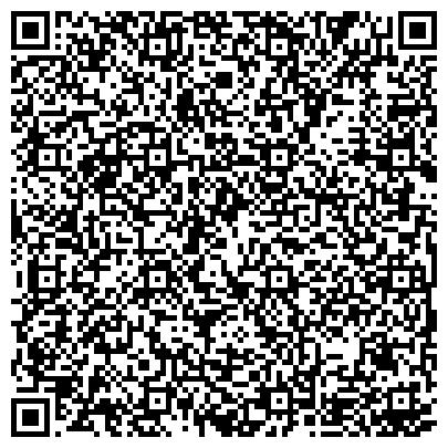 QR-код с контактной информацией организации СБЕРБАНК РОССИИ СЕВЕРО-ЗАПАДНЫЙ БАНК КИРОВСКОЕ ОТДЕЛЕНИЕ № 7915/1088