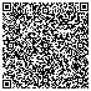 """QR-код с контактной информацией организации """"DUBNATUR.ru """", Визит-Центр"""