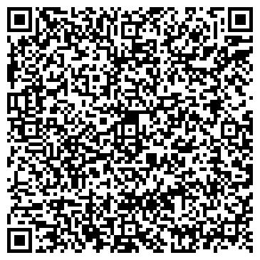 QR-код с контактной информацией организации ПОЛАТОВСКАЯ А. Г. (ЭЛЕКТРОДВИГАТЕЛИ)