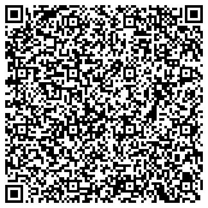 QR-код с контактной информацией организации Наблюдательный совет особой экономической зоны