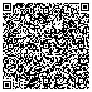 QR-код с контактной информацией организации СБЕРБАНК РОССИИ, ЕГОРЬЕВСКОЕ ОТДЕЛЕНИЕ № 2692