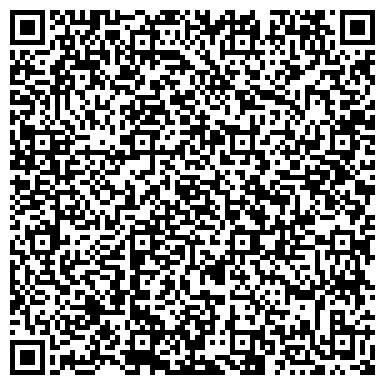 QR-код с контактной информацией организации МОСКОВСКИЙ ИНДУСТРИАЛЬНЫЙ БАНК ФИЛИАЛ В Г.ВЛАДИКАВКАЗЕ