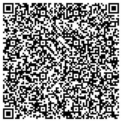 QR-код с контактной информацией организации СЕВЕРО-КАВКАЗКИЙ БАНК СБЕРБАНКА РФ СЕВЕРО-ОСЕТИНСКОЕ ОТДЕЛЕНИЕ № 8632/02