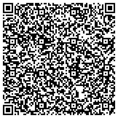 QR-код с контактной информацией организации СЕВЕРО-КАВКАЗКИЙ БАНК СБЕРБАНКА РФ СЕВЕРО-ОСЕТИНСКОЕ ОТДЕЛЕНИЕ № 8632/09