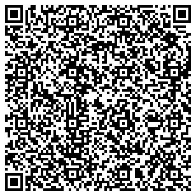 """QR-код с контактной информацией организации ФКУ """"Военный комиссариат Республики Дагестан"""""""