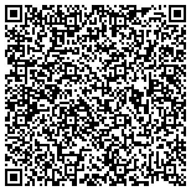 QR-код с контактной информацией организации Женская  консультация   ГБУЗ  МО «ЦГБ»
