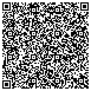 QR-код с контактной информацией организации РЯБИНКА, ЦЕНТР РАЗВИТИЯ РЕБЁНКА - ДЕТСКИЙ САД № 28
