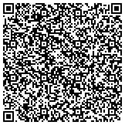 QR-код с контактной информацией организации Телефон «горячих линий» министерства социального развития, опеки и попечительства Иркутской области