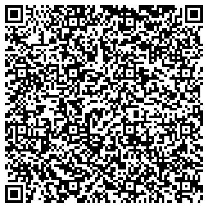 QR-код с контактной информацией организации Муниципального имущества, земельных отношений и правового обеспечения