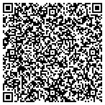 QR-код с контактной информацией организации Отдел информационных ресурсов