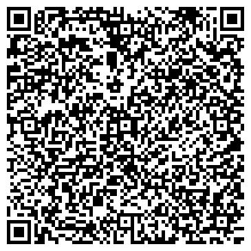 QR-код с контактной информацией организации «Южно-Сибирский научный вестник»