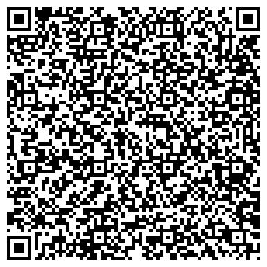 QR-код с контактной информацией организации Агентство Сфера недвижимости