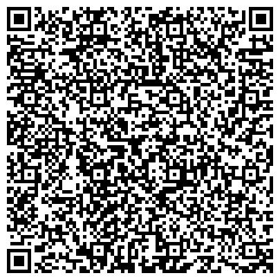 QR-код с контактной информацией организации УПРАВЛЕНИЕ ПО СВЯЗЯМ С ОБЩЕСТВЕННОСТЬЮ И ИНФОРМАЦИОННО-АНАЛИТИЧЕСКИМ ВОПРОСАМ