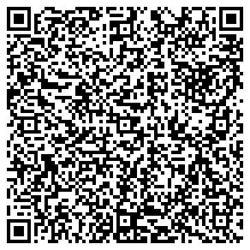 QR-код с контактной информацией организации КУХНИ И ШКАФЫ-КУПЕ НА ЗАКАЗ