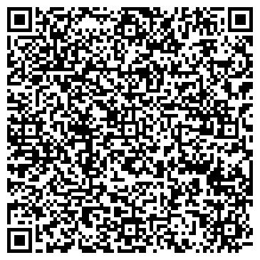 QR-код с контактной информацией организации НОВОПЕТРОВСКОЕ