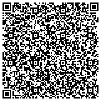 QR-код с контактной информацией организации Управляющая компания – МУП «Домнинское»