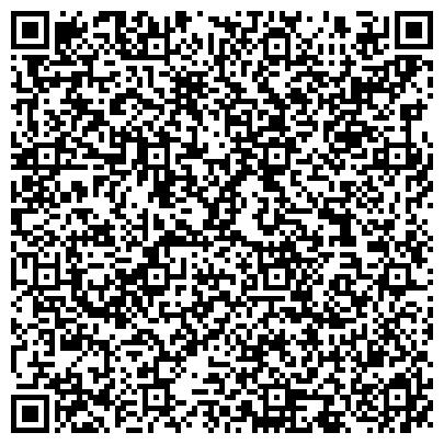 QR-код с контактной информацией организации АЛТАЙСКИЙ БАНК СБЕРБАНКА РОССИИ СЛАВГОРОДСКОЕ ОТДЕЛЕНИЕ № 179