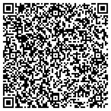 QR-код с контактной информацией организации НОВОСЁЛКОВСКАЯ НАЧАЛЬНАЯ ШКОЛА