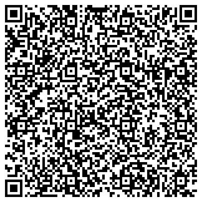 QR-код с контактной информацией организации Управление социальной защиты населения города Жуковского