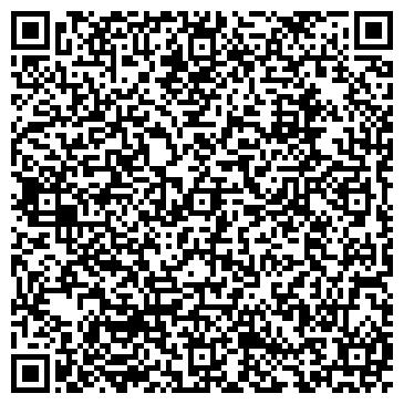QR-код с контактной информацией организации Отдел по физической культуре, спорту, туризму