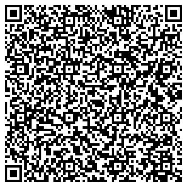 QR-код с контактной информацией организации По промышленности, потребительскому рынку и трудовым отношениям