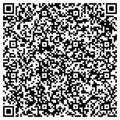 QR-код с контактной информацией организации Сектор приватизации, учёта и распределения жилья