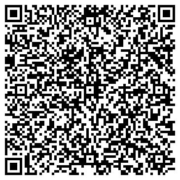 QR-код с контактной информацией организации Гинекологоческое отделение