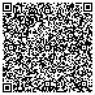 QR-код с контактной информацией организации Агентство Недвижимости Новосёл