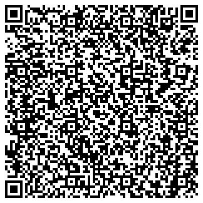 """QR-код с контактной информацией организации ГУВ МО """"Клинская станция по борьбе с болезнями животных"""""""