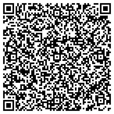 QR-код с контактной информацией организации АГРОПРОМКРЕДИТ БАНК КБ