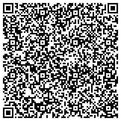 """QR-код с контактной информацией организации """"Отдел участковых уполномоченных полиции и по делам несовершеннолетних МУ МВД Коломенское"""""""