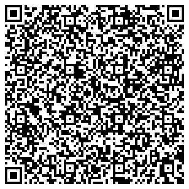 QR-код с контактной информацией организации МУП КОЛОМЕНСКИЙ ТРЕСТ ЖИЛИЩНОГО ХОЗЯЙСТВА
