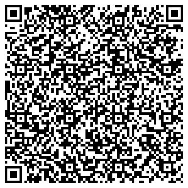 QR-код с контактной информацией организации ЦЕНТР ТУРИЗМА ФЁДОРА КОНЮХОВА