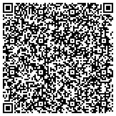 QR-код с контактной информацией организации Отдел организационно-информационной работы и обеспечения деятельности управления