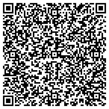 QR-код с контактной информацией организации ЦЕНТР ДЕНТАЛЬНОЙ ИМПЛАНТОЛОГИИ