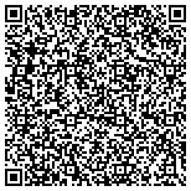 QR-код с контактной информацией организации По физической культуре, спорту и туризму