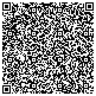 QR-код с контактной информацией организации Науки, промышленности, транспорта и презентационной деятельности