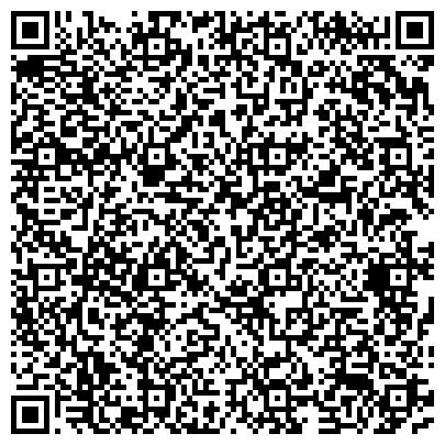QR-код с контактной информацией организации Организации и лицензирования в сфере деятельности потребительского рынка