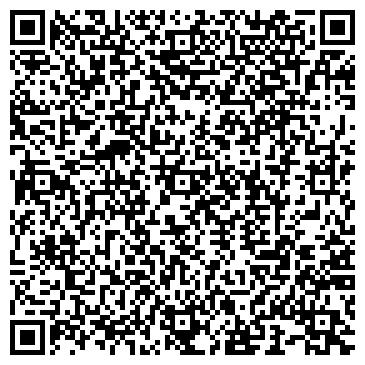 QR-код с контактной информацией организации По развитию малого предпринимательства